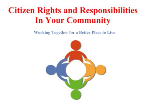 Essay about Citizenship, A Right And A Responsibility